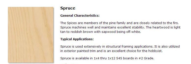 Spruce Softwood Species Data Plus Hardwood Moulding Calculator